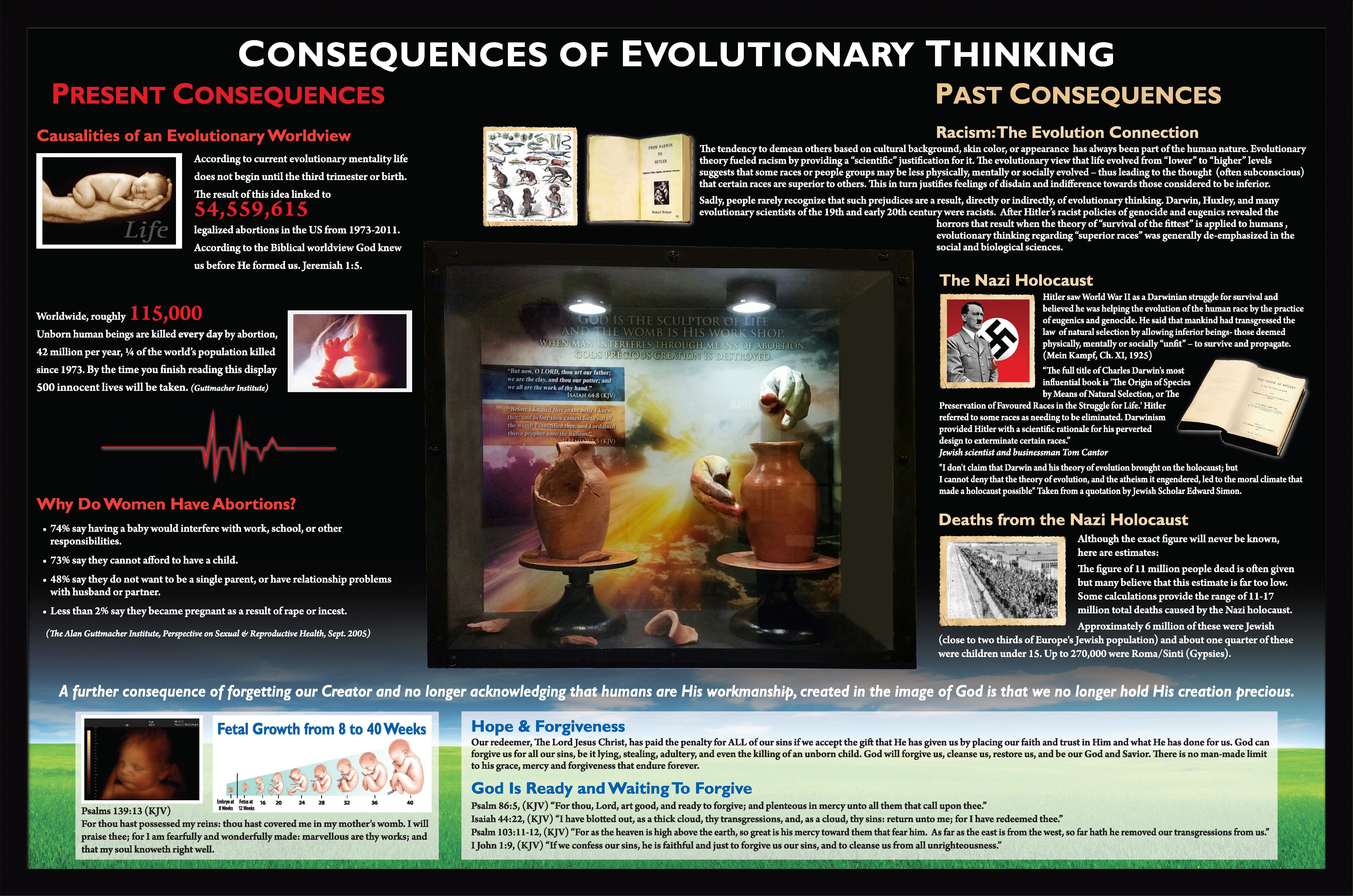 creation and earth history museum blogosphere the official blog consequences of an evolutionary and atheistic worldview