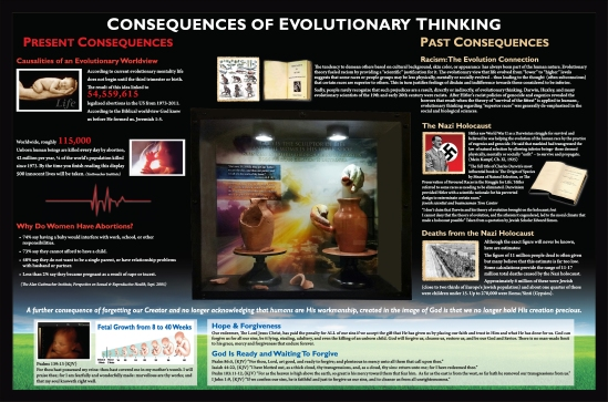 Consequences of an evolutionary and atheistic worldview